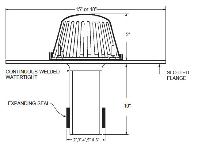 Portals Plus 4 Quot Aluminum Reroof Drain W Plastic Dome Tape